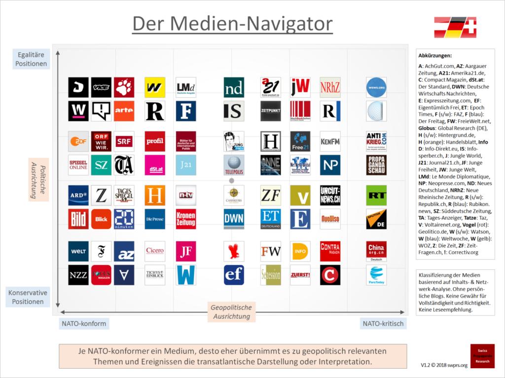 medien-navigator-2018-hd